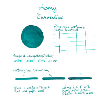 Lamy T10 Turmaline 5 Ink Cartridges 2020 Special Edition