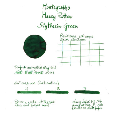 Montegrappa Harry Potter Slytherin Green Ink Bottle 50 ml